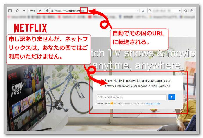 外国からNetflixにアクセスするとその国専用のURLに移動される画面
