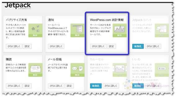wordpress.comと連携 完了