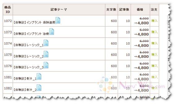 SEO対策用のテキスト記事自動販売機 の価格表