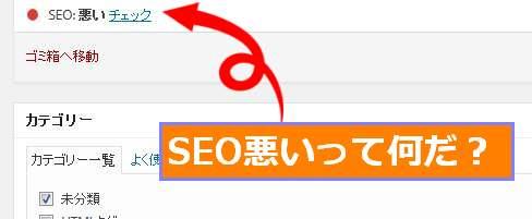 WordPress SEO by Yoast seo キーワード チェック