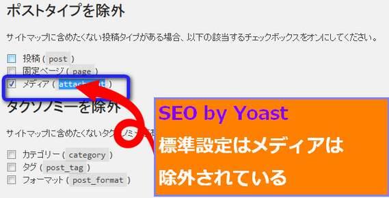 XMLサイトマップ プラグイン SEO by Yoastの標準設定
