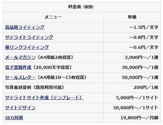 記事作成代行のエストリンクス料金表