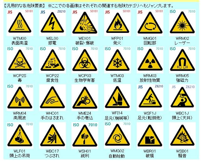 図記号データベース_「警告」View all