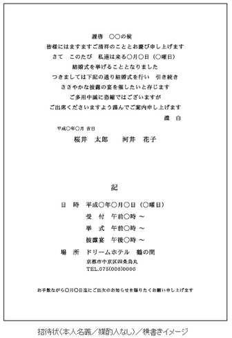 結婚式 招待状 英語 文例