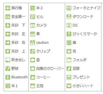 アイコン/mini/ファビコンサイズ/リストマーク - フリー素材POMO