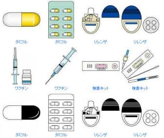 タミフル治療の薬・治療器具などのイラスト