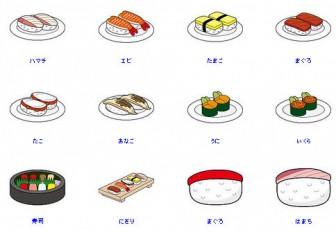 にぎり寿司・まき寿司・いなり寿司-寿司のクリップアート